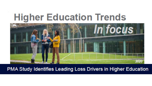 Higher-Ed-Trends-Newsletter-2020