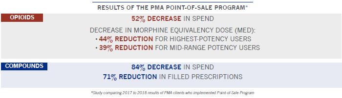 PMA-Pharmacy_POS_image