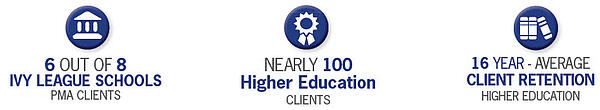 RC Services Higher Ed_Insights Info_graphic