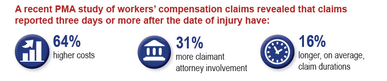 Timely Claims Reporting stats