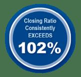Why Partner_102 percent-1