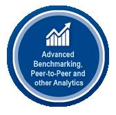 Why Partner_Analytics