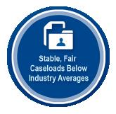 Why Partner_Caseloads